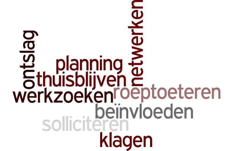 2015-03-04 Tagcloud WerkZoekenIsTopsport_FLOP